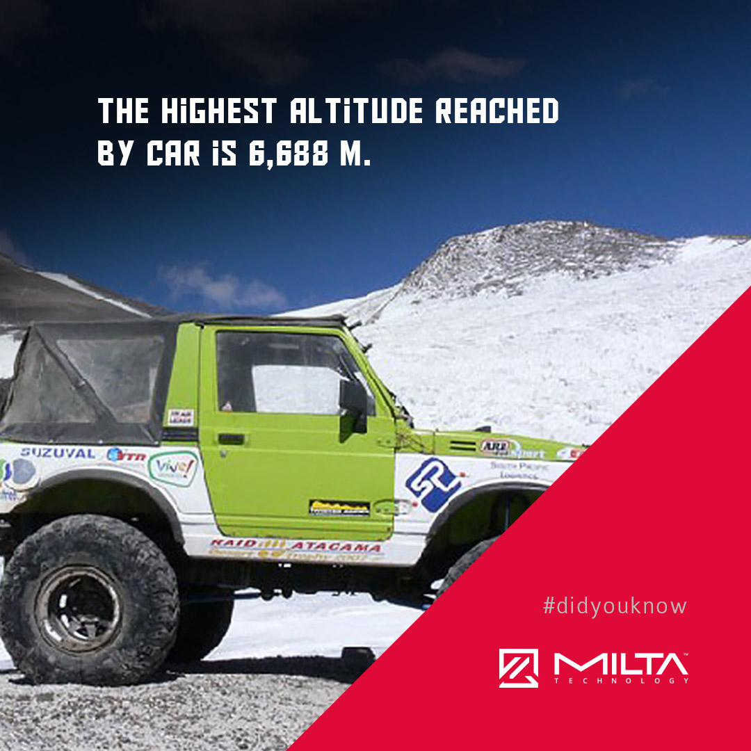 The highest altitude reached by car is 6,688 m MILTA Technology
