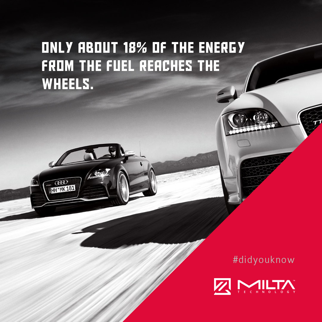 Only about 18% of the energy from the fuel reaches the wheels MILTA Technology